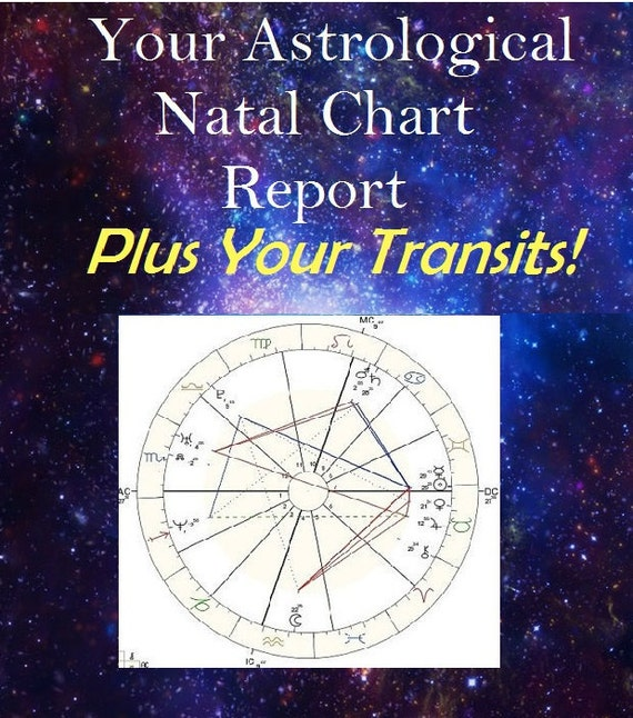 Your Astrological Birth Chart - PLUS current key planetary transits for the next 12mths - Typed Report.