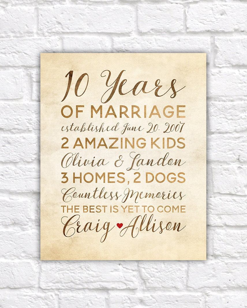 Gift Of Wedding Anniversary: 10 Year Anniversary Gift Wedding Anniversary Decor Rustic