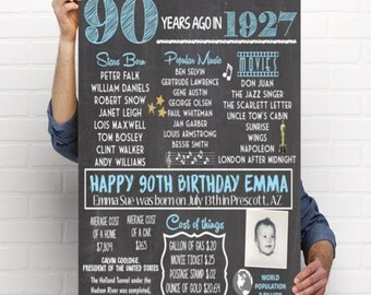 1927- 90th Decor Personalized Birthday Chalkboard Sign with photo ***Digital File*** - DIY PRINTING (1927-Photo)