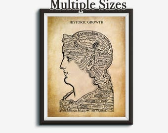 Phrenology Head, Scientific Illustration, Pseudoscience, Antique Medical Art, Psychology Print, Human Anatomy, Historic, Printable Wall Art