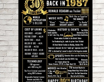 30th Birthday Chalkboard, 30 Years Ago in 1987, 1987 Poster Born in 1987 30th Birthday Gift 1987 Birthday Poster, 30th Birthday Gift