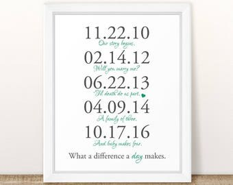 What a Difference A Day Makes, Baby makes four, Wedding Day, Proposal, Special Dates Wall Art, Wedding Gift, Baby shower, Important Dates