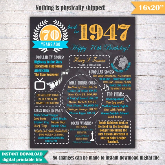 Items Similar To 1947 Birthday Trivia Game: Items Similar To 70th Birthday Chalkboard Poster Sign, 70