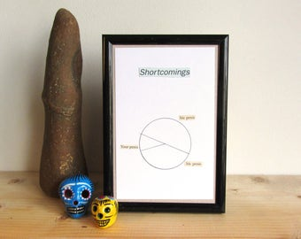 Shortcomings: funny original artwork | collage postcard | collectible diagram poem
