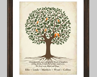Mother's Day Gift, Gift for Mother, Family Tree, Customized Parents Gift, Personalized Gift for Grandparents - DIGITAL PRINTABLE JPEG