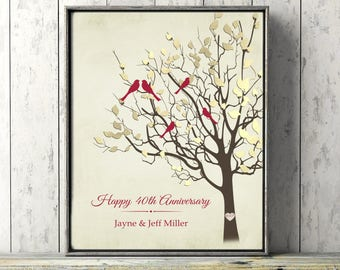 Personalized 40th Anniversary Gift Family Tree Wall Art Print or Canvas Custom Gift for Parents or Grandparents 40 Year Anniversary
