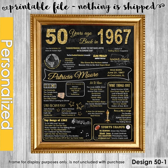 50th Birthday Gift For Women 50th Birthday Chalkboard 50th