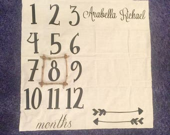 Milestone Photo Blanket