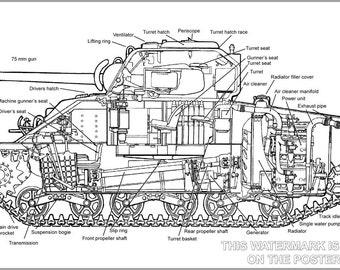 16x24 Poster; Cutaway Of An M4A4 Sherman Tank