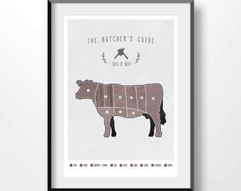 Butcher's Chart Beef, butchers print, butchers poster, butchers diagram, meat cuts, cuts of beef, kitchen art, printable, butcher cuts, 5027