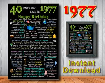 40th Birthday Chalkboard Sign, Сelebrate 40 Birthday, Back in 1977, Events 1977 USA, Born in 1977, Instant Download DIGITAL FILES (#204.d1)