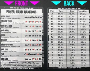 One 3-in-1 Cut Card, Hand Rankings and Outs Probability Sheet - Poker Cutcard for Limit or No-Limit, Hold'em or Omaha, Beginner & Pro