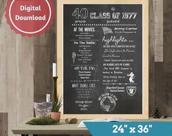 """40th Class Reunion Chalkboard Sign, Class of 1977, High School Reunion, College Reunion, 24""""x36"""", Chalkboard Poster"""