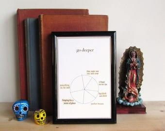 Go Deeper: romantic original artwork | collage postcard | collectible diagram poem