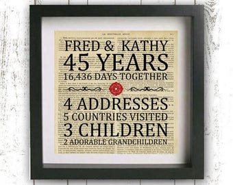 Printable Parent's Gift - Wedding Anniversary - Custom Anniversary Gift - Gift for Spouse - Personalized Gift - Family Sign - Vintage Paper