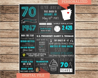 DIGITAL 70th Birthday Gift, Personalized 70th Printable Chalkboard Poster, 70th Birthday Poster, 70 Years Ago in 1947, 70th Bday Decor, 1947