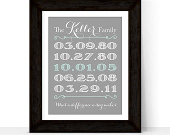 Christmas Gift for Mother | Print or Canvas Wall Art | Personalized Gift for Mom | What a difference a day makes | important dates
