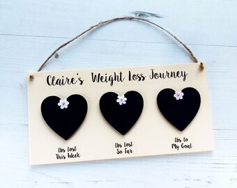 Diet planner, Weight loss motivation, Weight loss tracker, Diet tracker, weight loss chalkboard, weight loss planner, diet plaque