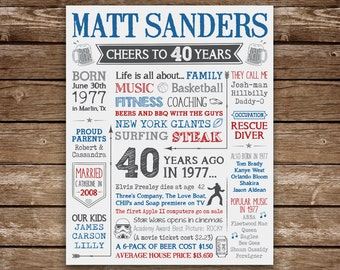 40th Birthday Gift for Man, 40th Birthday Sign, Born in 1977, 40 Years Ago in 1977,  40th Gift, Digital Printable, Custom Colors