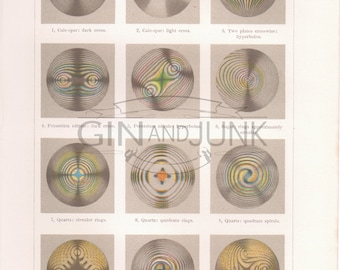 Antique Scientific Print - demonstrating the polarisation of light dating from 1904