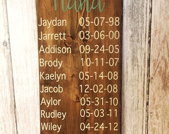 Handmade Customized Sign For Grandma, Nana, Mimi, or Mom Up to 5 Names Included