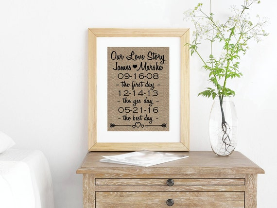 Bedroom Wall Decor Romantic our love story sign-engagement gift-rustic wall decor-romantic