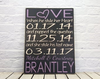 Important dates, anniversary gift, Our Love Story Sign, personalized wedding gift, special dates, Engagement gift, when he stole her heart