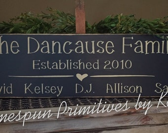 Personalized Family Sign w/ Established Year And Names