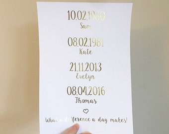 The big day, the yes day Print, Important Dates Foil Print, Rose Gold Copper Home Decor, Anniversary print, wedding foil print