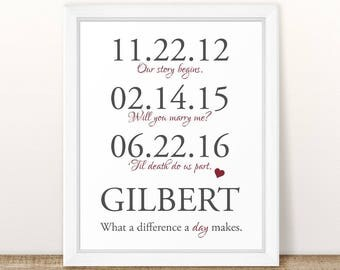 What a Difference A Day Makes, Wedding Day, Proposal, Special Dates Wall Art, Wedding Gift, Anniversary, Bridal Shower, Important Dates