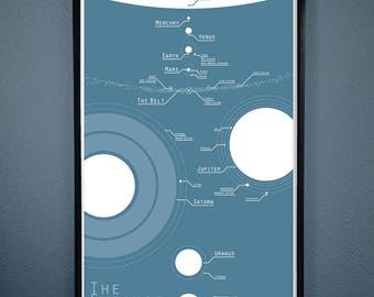 The Expanse - Solar System Map With Points of Interest From The Expanse