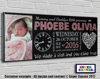 Son/Daughter personalised Canvas