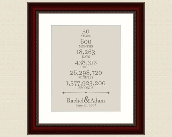 4 Year Wedding Anniversary Gifts For Men: 50th Anniversary Guest Book Engagement Party Ideas Anniversary
