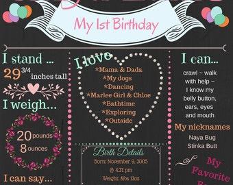 Personalized First Birthday Milestone Board
