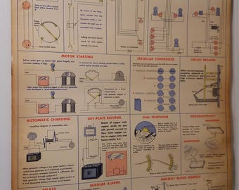 1951 W.M. Welches Manufacturing: Applied Electricity Poster