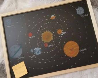 Solar System for the nursery