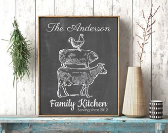 Personalized Kitchen Gifts Chalkboard Kitchen Country Kitchen Decor Last Name Art Print