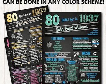 80th Birthday Poster. 80th Birthday Chalkboard. 80th Anniversary Poster. Digital OR Printed Poster. 80th Birthday Banner. 80th Birthday Gift