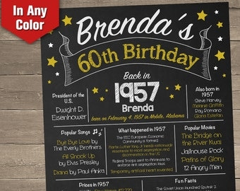 60th Birthday Chalkboard, 60th Birthday Poster, 60th Birthday Centerpiece, 60th Birthday Gift, Printable Sign for DIY printing