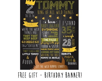 Wild Things Chalkboard Milestone Poster, Where The Wild Things Are Birthday Stats Poster, First Birthday Chalkboard Sign, Wild Things Party
