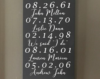 What a difference a day makes custom personalized with names and dates Anniversary gift birthday gift Family name