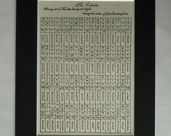 1930s Antique Mystical Print, Magical Decor, Available Framed, Occult Art, Cabala Picture Jewish Magic Wall Art Mystic Artwork Kabbalah Gift