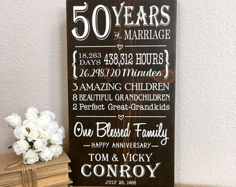 50th wedding anniversary gift 50 year anniversary gifts for parents milestone anniversary