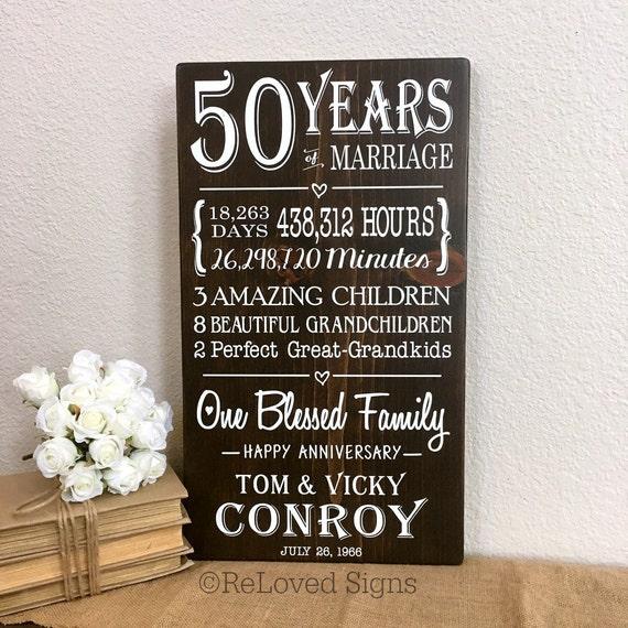 Idee cadeau 50e anniversaire de mariage meilleur blog de for 50e anniversaire de mariage