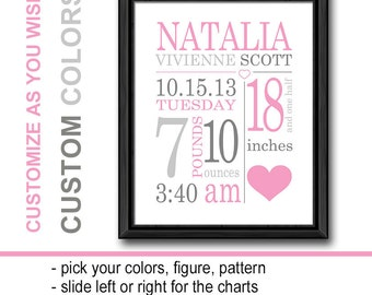 baby girl birth announcement pink gray, birth stats print, baby stats, personalized baby girl gift, baby girl room decor, baby girl nursery
