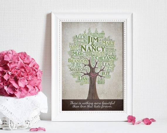 Family Tree Wedding Gift: Custom Family Tree Print Personalized 40th Anniversary Gift