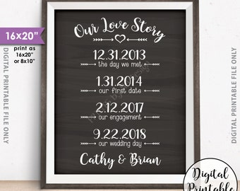 """Our Love Story Sign Wedding Anniversary Gift, Important Dates Love Story Print, Valentine's Day Gift, 8x10/16x20"""" Chalkboard Style Printable"""
