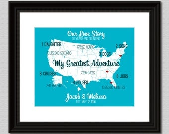 20 Year Anniversary Personalized Anniversary Sign 16x20 Our Love Story Gifts for Anniversary Thoughtful Gift Wedding Anniversary Present