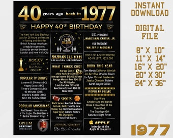 40th Birthday Chalkboard, What Happened 1977 USA, 40th Birthday Party, 1977 Year in Review, Year You Were Born, Birthday Sign, DIGITAL 1-d4