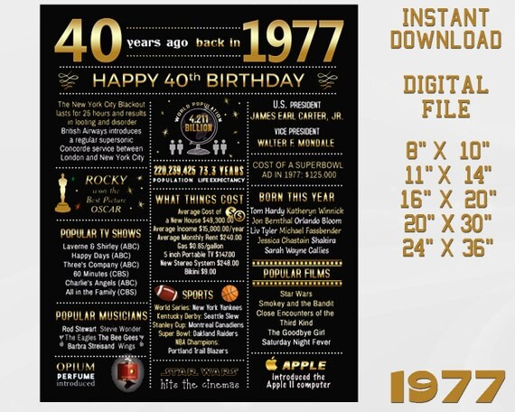 40th Birthday Chalkboard What Happened 1977 USA 40th